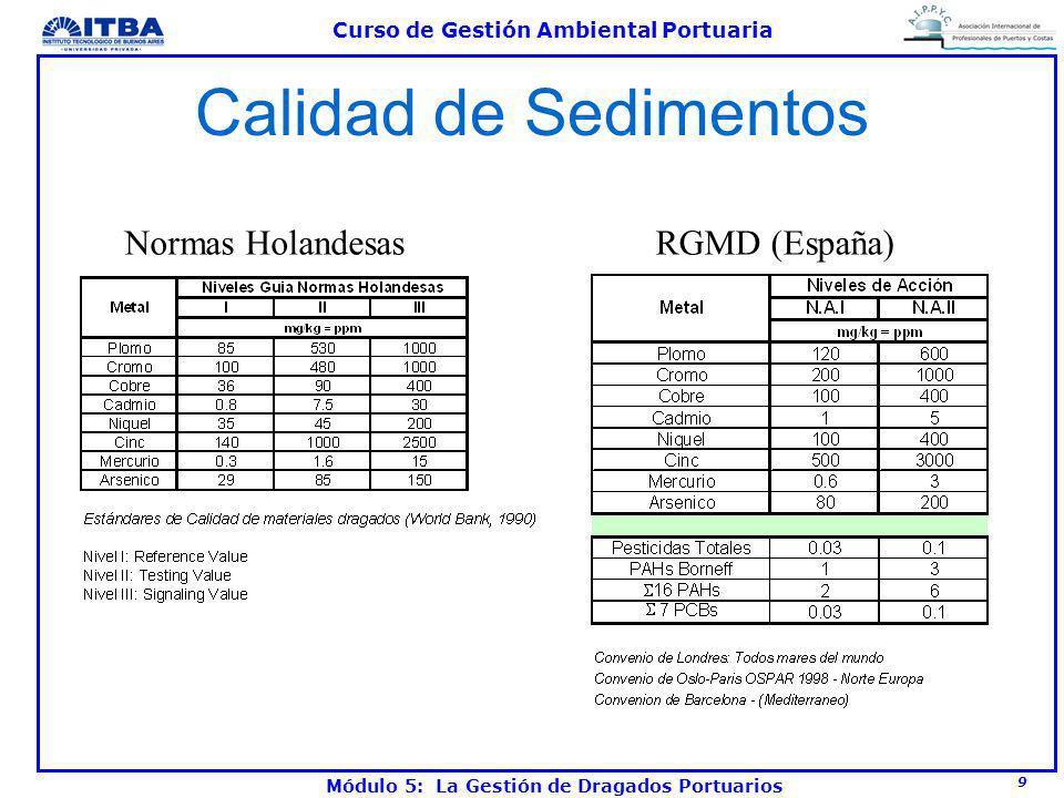 Calidad de Sedimentos Normas Holandesas RGMD (España)