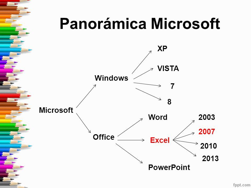 Excel paradocentes irfe ppt descargar 3 panormica gumiabroncs Choice Image