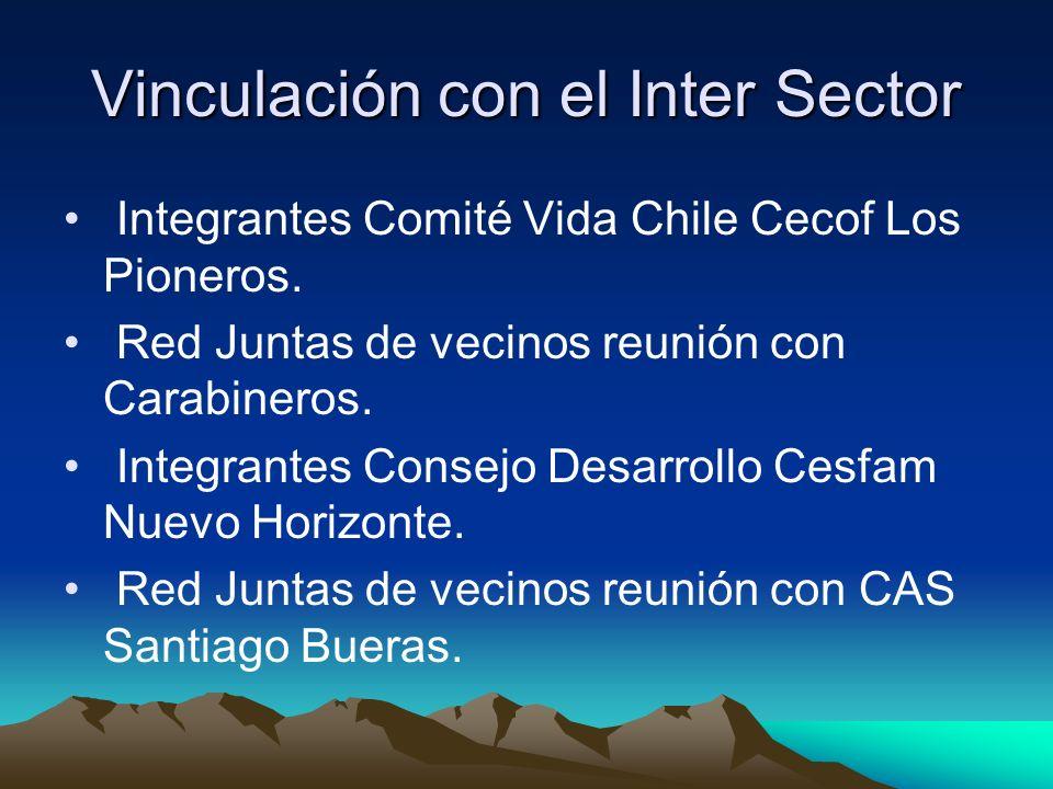 Vinculación con el Inter Sector