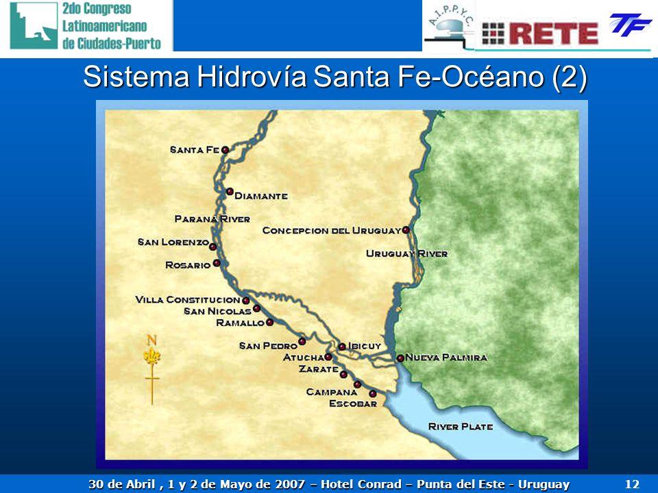 Sistema Hidrovía Santa Fe-Océano (2)