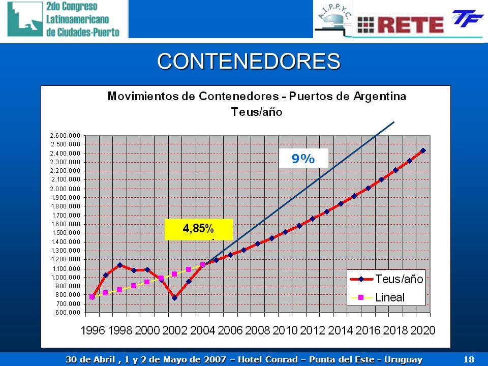 CONTENEDORES 9%