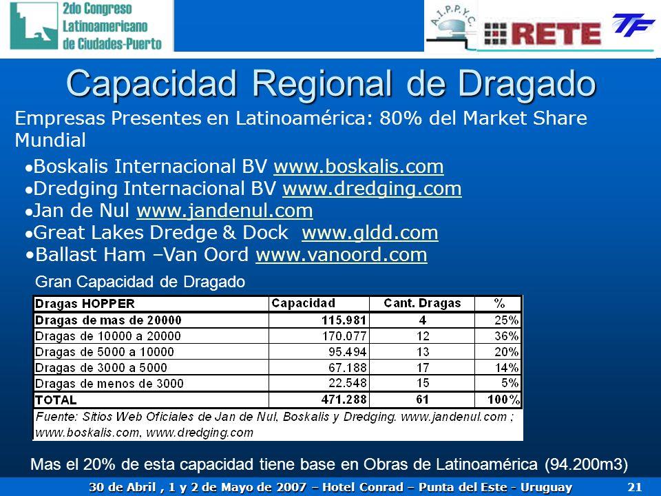 Capacidad Regional de Dragado