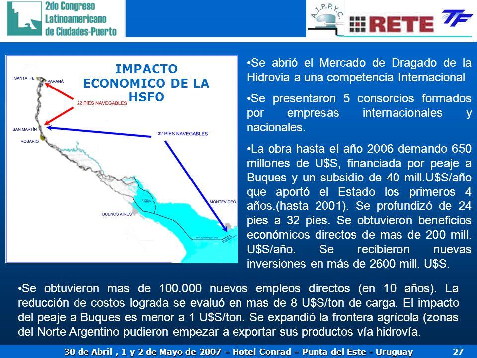 IMPACTO ECONOMICO DE LA HSFO