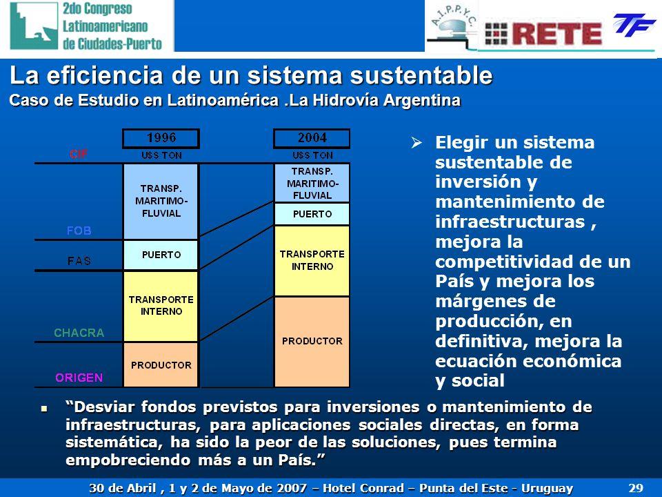 La eficiencia de un sistema sustentable Caso de Estudio en Latinoamérica .La Hidrovía Argentina