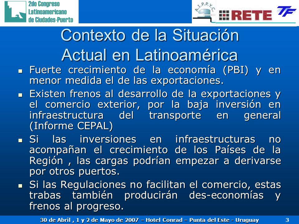Contexto de la Situación Actual en Latinoamérica