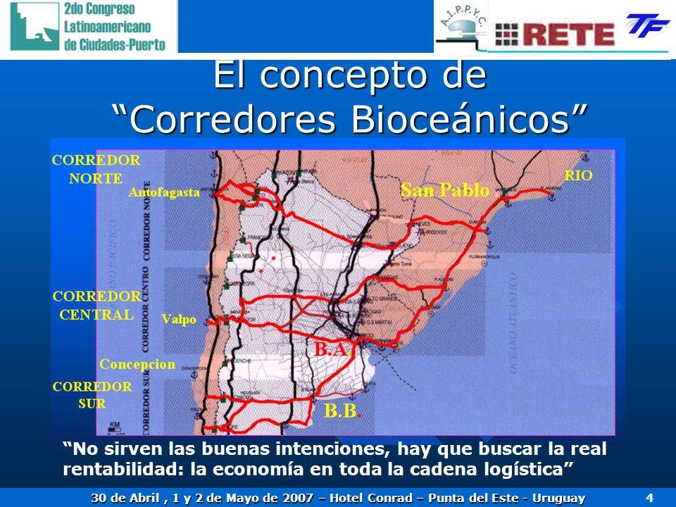 El concepto de Corredores Bioceánicos