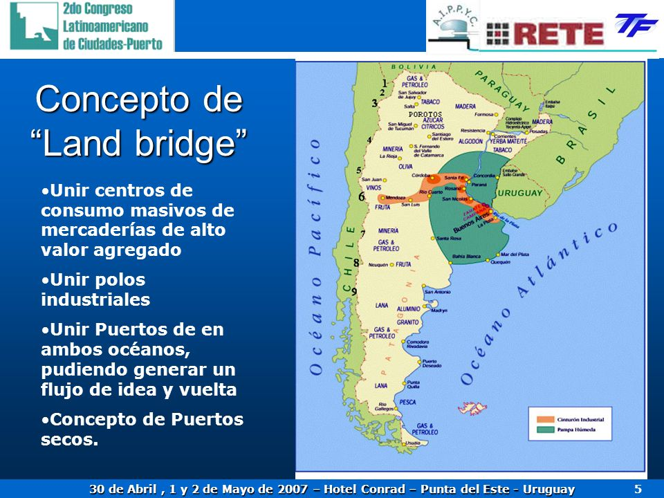 Concepto de Land bridge