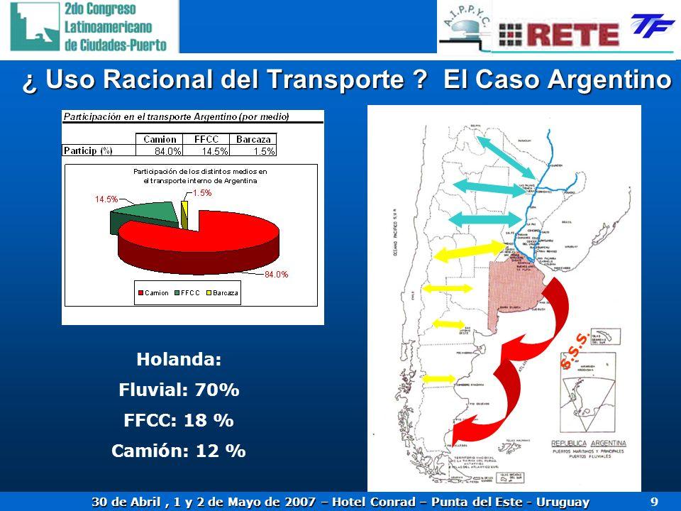 ¿ Uso Racional del Transporte El Caso Argentino