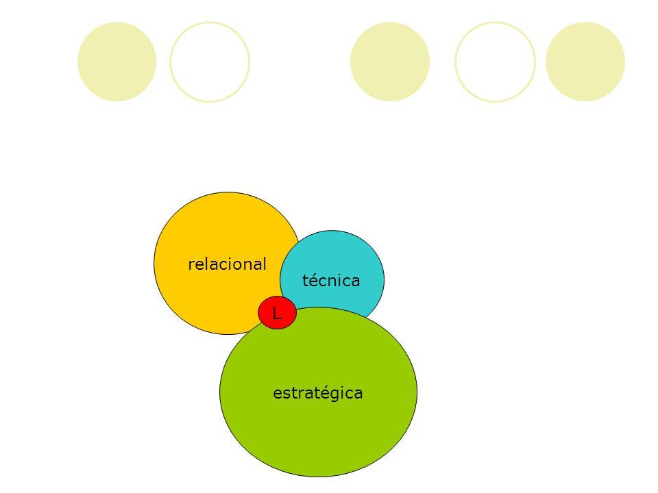 relacional técnica L estratégica