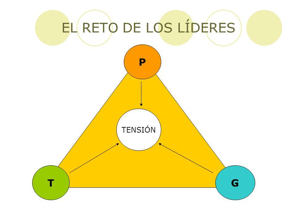 EL RETO DE LOS LÍDERES P TENSIÓN T G
