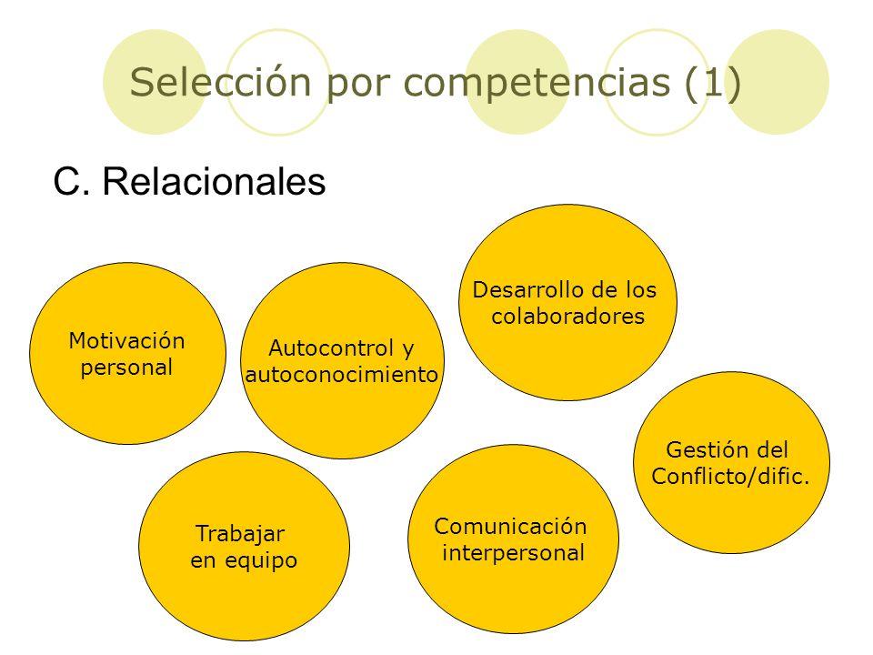 Selección por competencias (1)