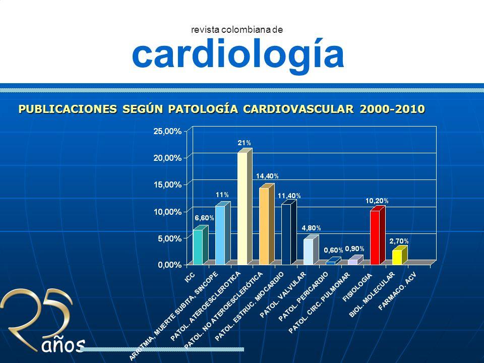 PUBLICACIONES SEGÚN PATOLOGÍA CARDIOVASCULAR 2000-2010