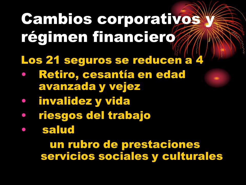 Cambios corporativos y régimen financiero