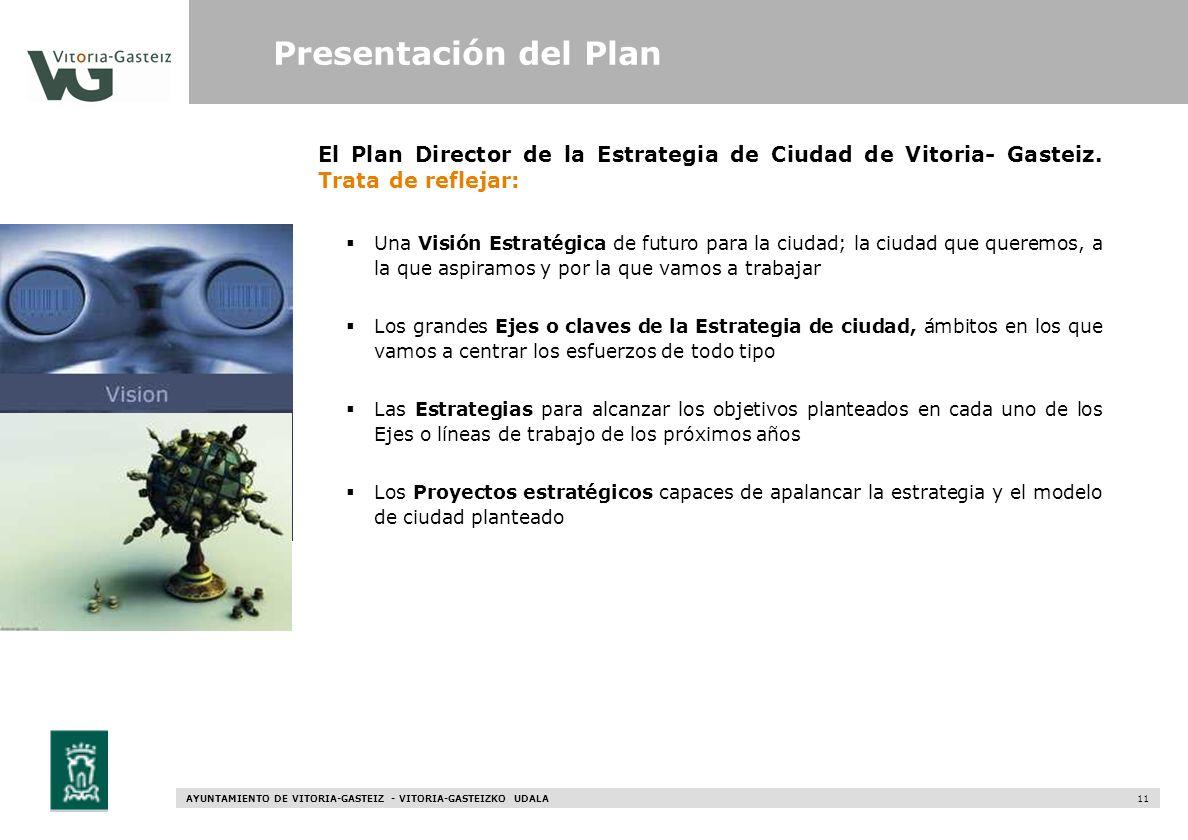 Presentación del Plan El Plan Director de la Estrategia de Ciudad de Vitoria- Gasteiz. Trata de reflejar: