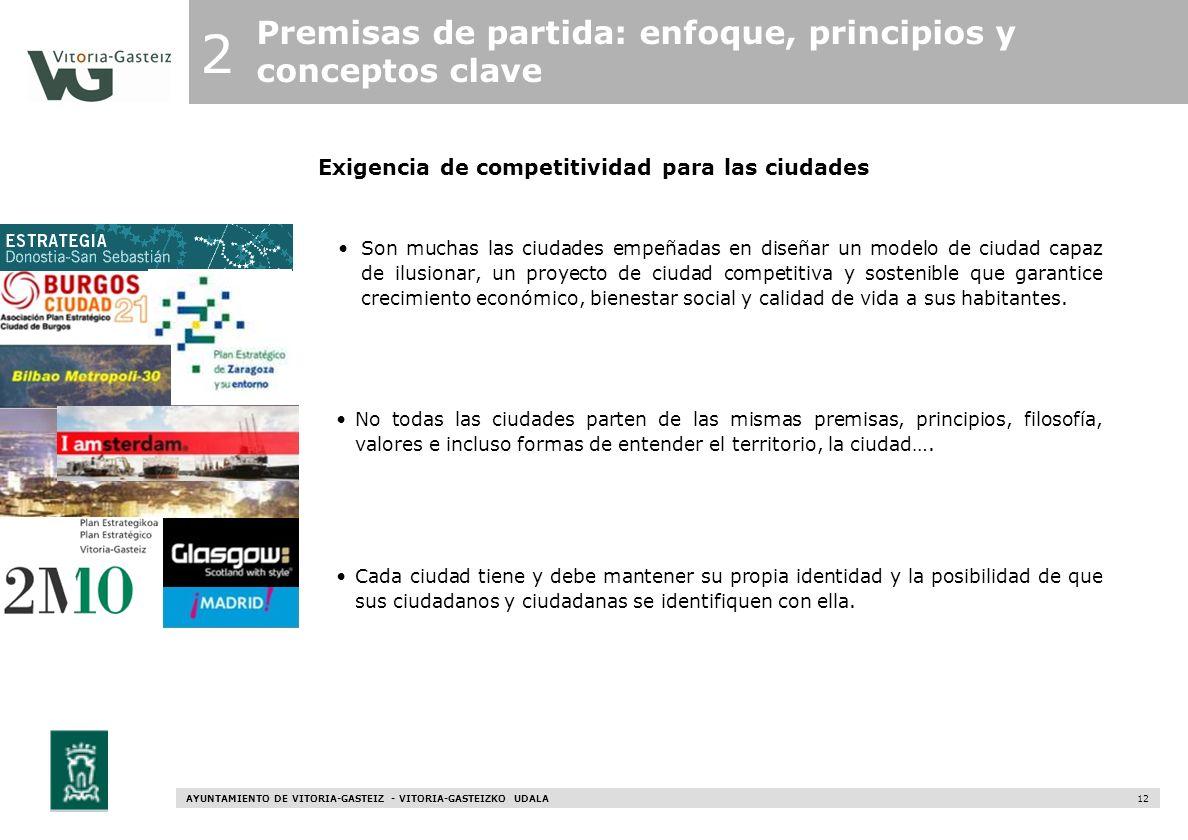 Exigencia de competitividad para las ciudades