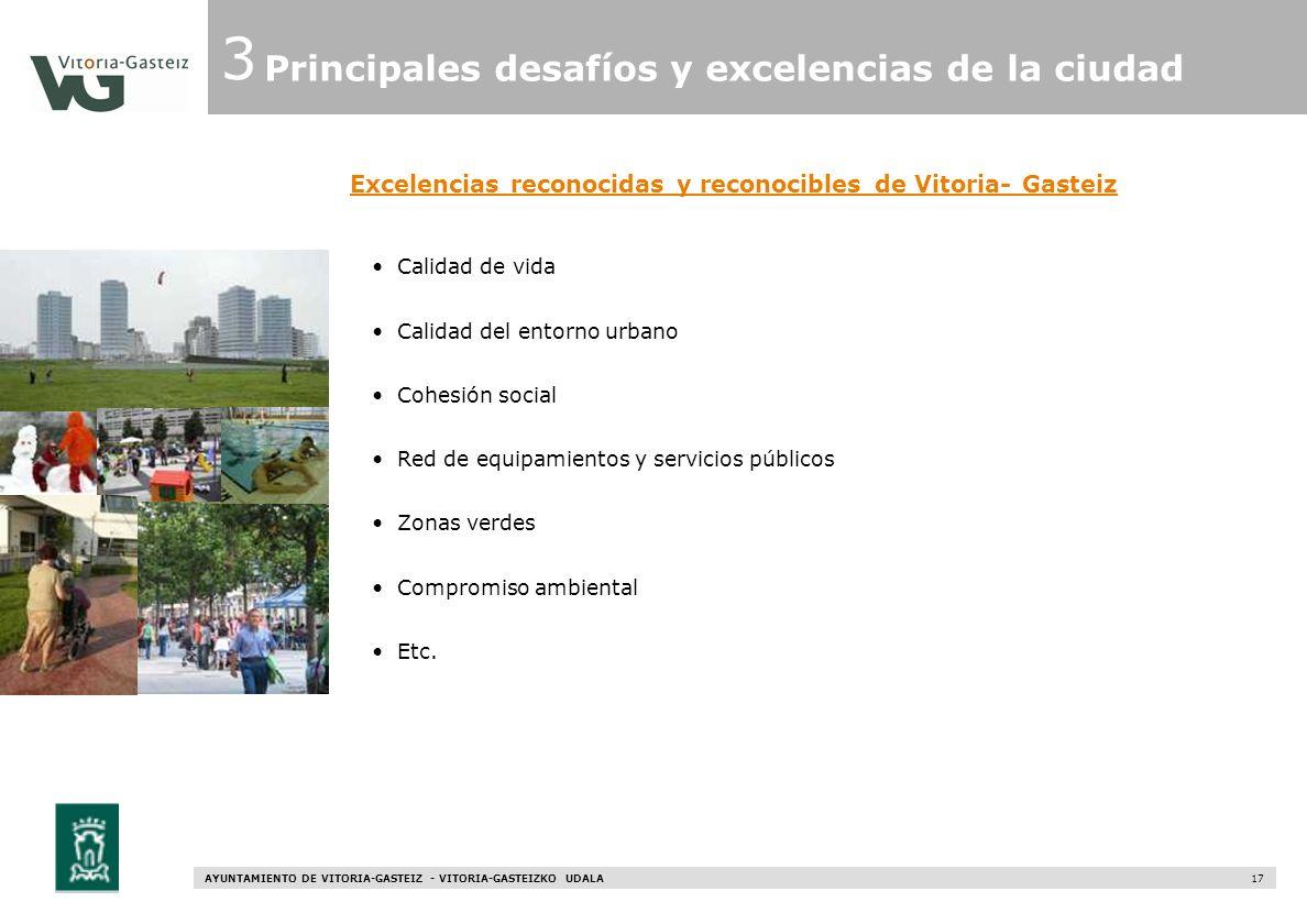 Excelencias reconocidas y reconocibles de Vitoria- Gasteiz