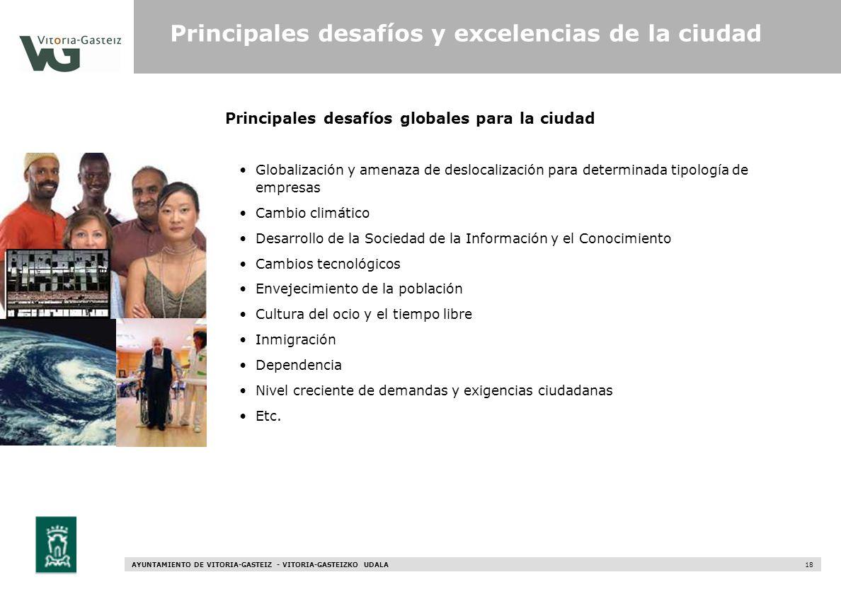 Principales desafíos globales para la ciudad
