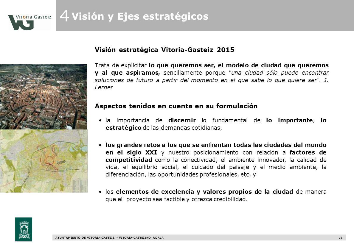 Visión estratégica Vitoria-Gasteiz 2015