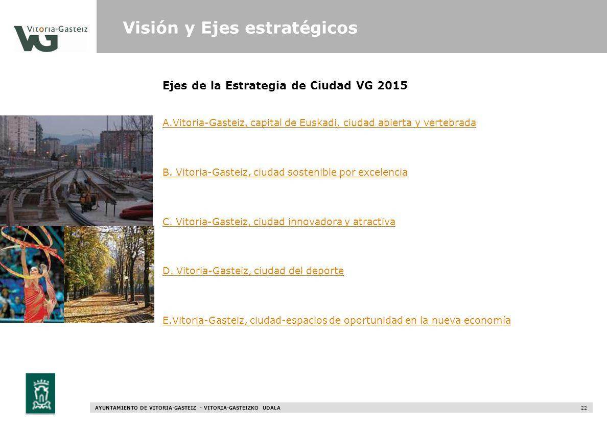Ejes de la Estrategia de Ciudad VG 2015