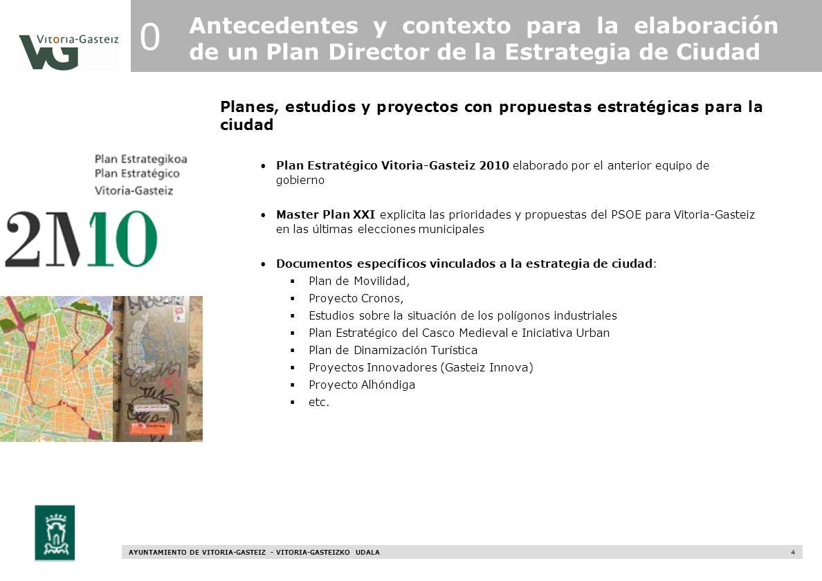 Antecedentes y contexto para la elaboración de un Plan Director de la Estrategia de Ciudad