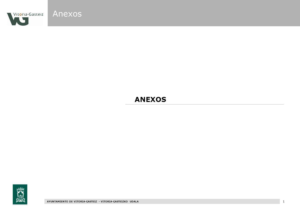 Anexos ANEXOS 1