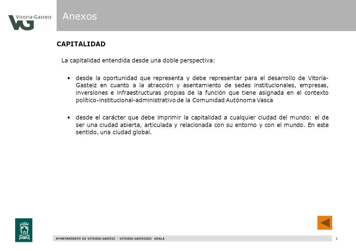 Anexos CAPITALIDAD. La capitalidad entendida desde una doble perspectiva:
