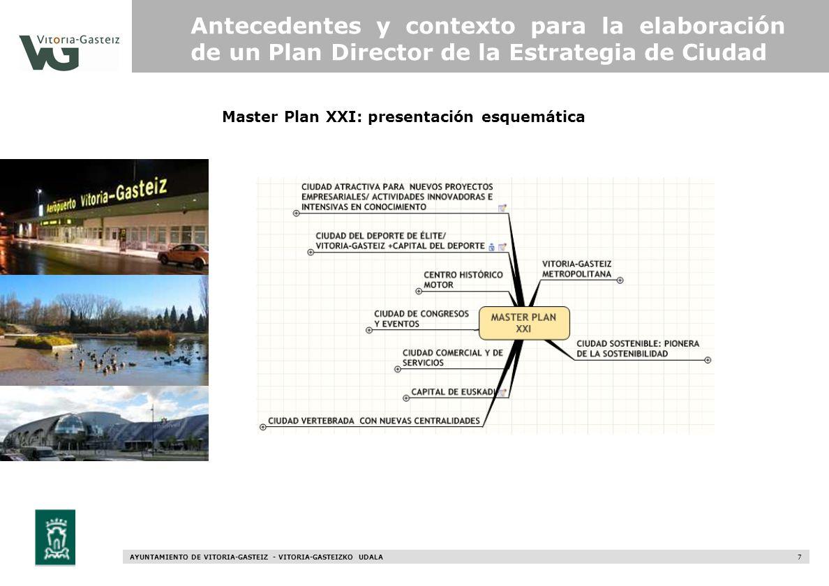 Master Plan XXI: presentación esquemática