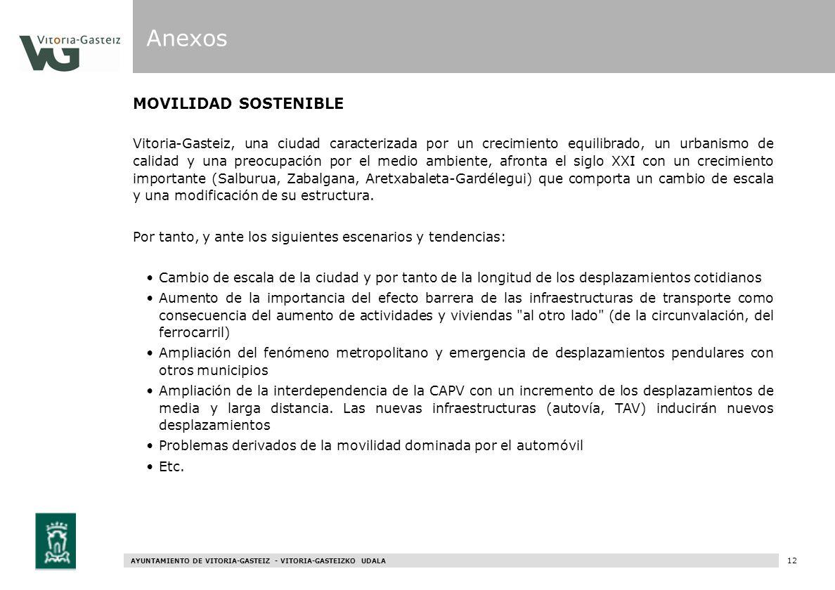 Anexos MOVILIDAD SOSTENIBLE