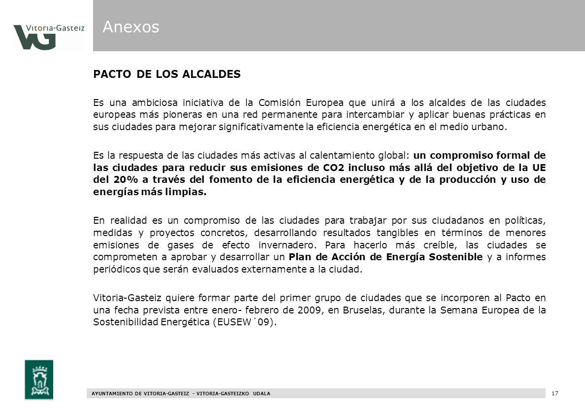 Anexos PACTO DE LOS ALCALDES