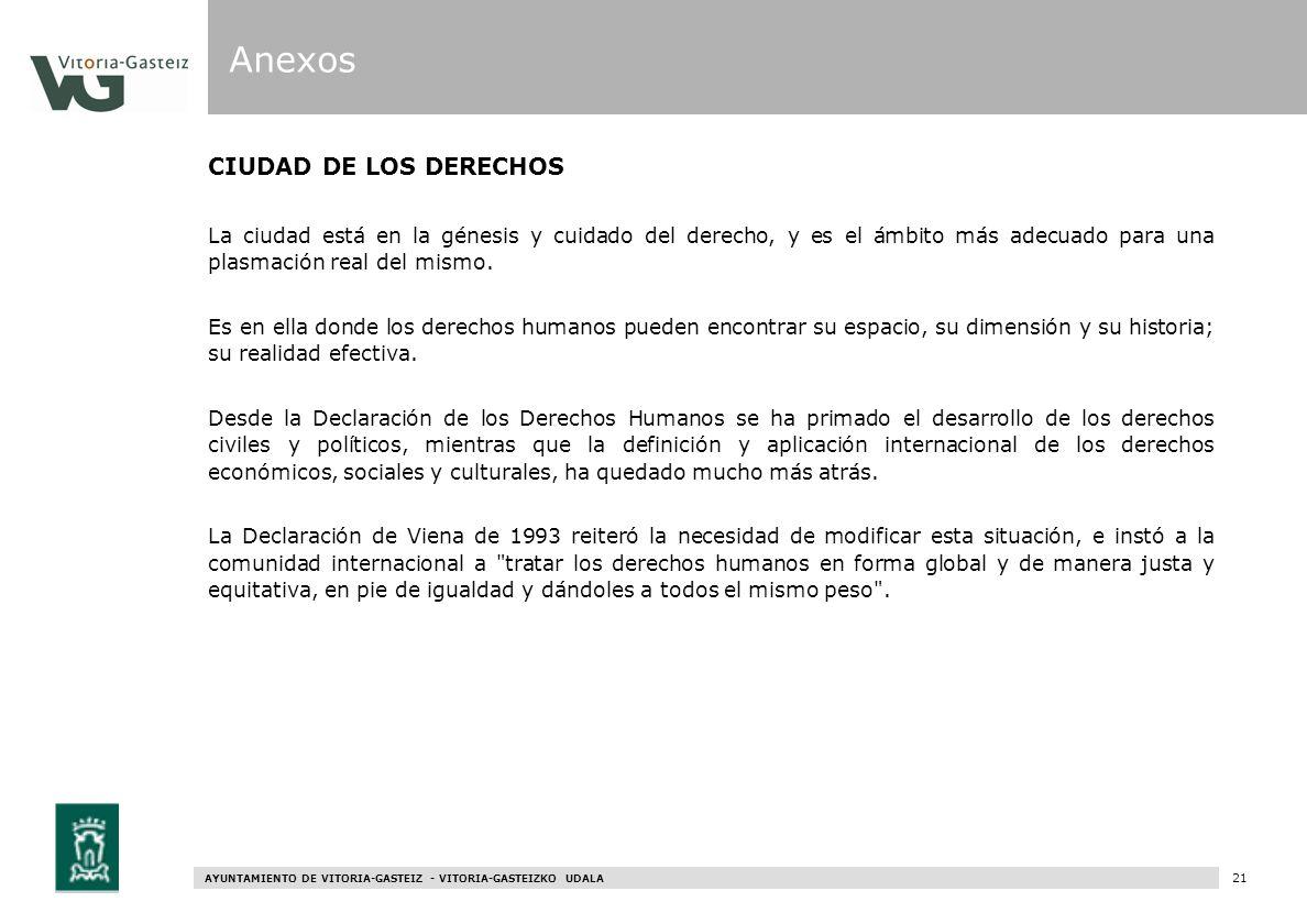 Anexos CIUDAD DE LOS DERECHOS