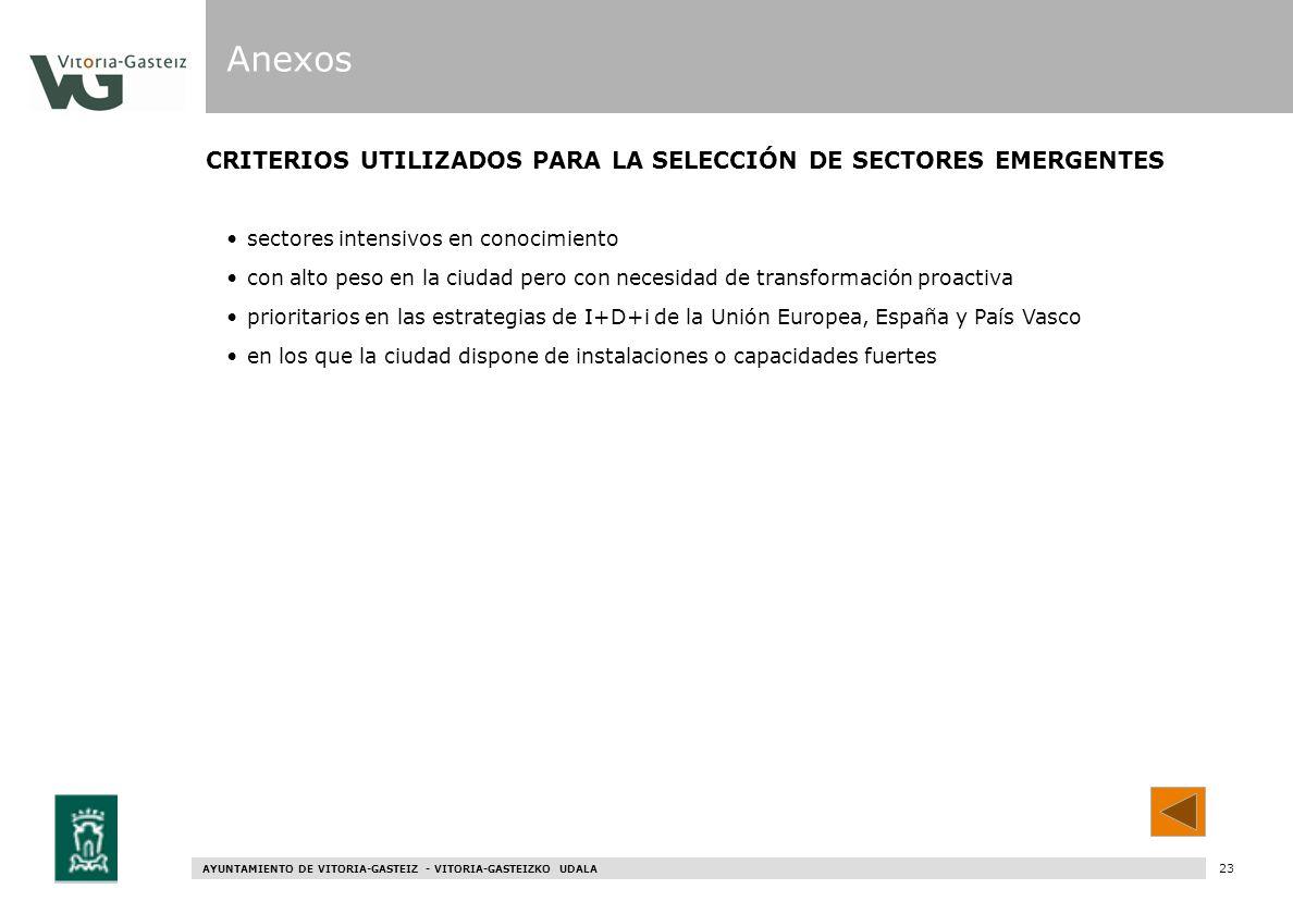 Anexos CRITERIOS UTILIZADOS PARA LA SELECCIÓN DE SECTORES EMERGENTES