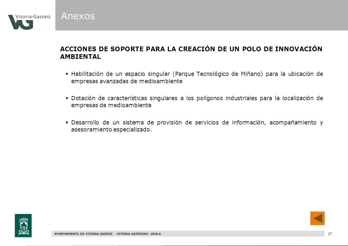 Anexos ACCIONES DE SOPORTE PARA LA CREACIÓN DE UN POLO DE INNOVACIÓN AMBIENTAL.