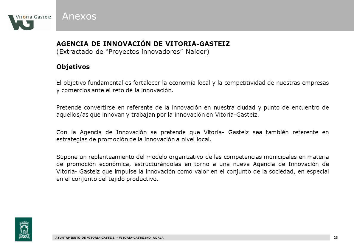 Anexos AGENCIA DE INNOVACIÓN DE VITORIA-GASTEIZ