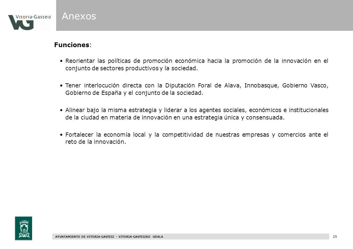 AnexosFunciones: