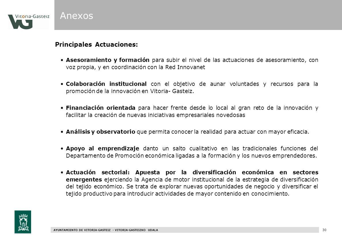 Anexos Principales Actuaciones: