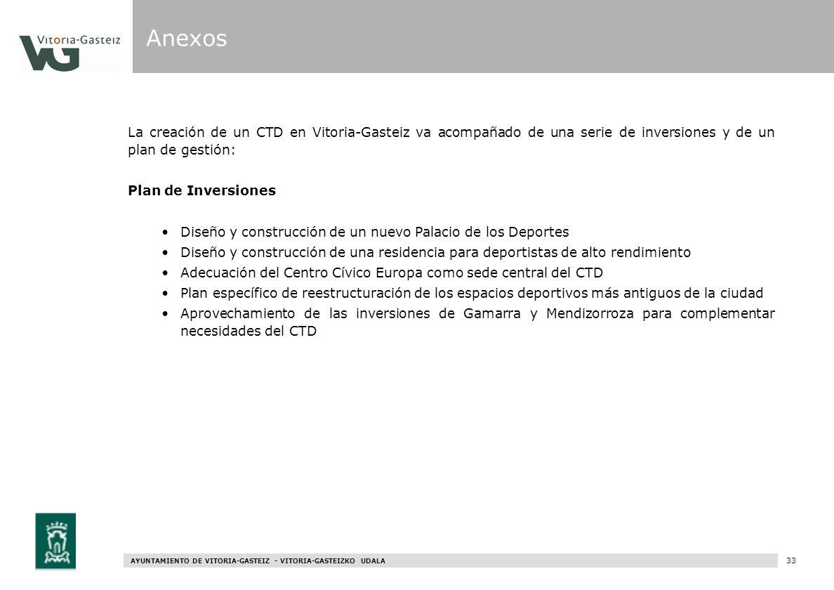 Anexos La creación de un CTD en Vitoria-Gasteiz va acompañado de una serie de inversiones y de un plan de gestión: