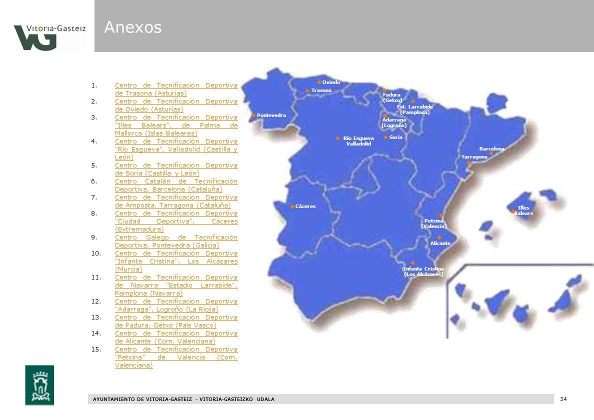 Est. Larrabide (Pamplona) Infanta Cristina (Los Alcácares)