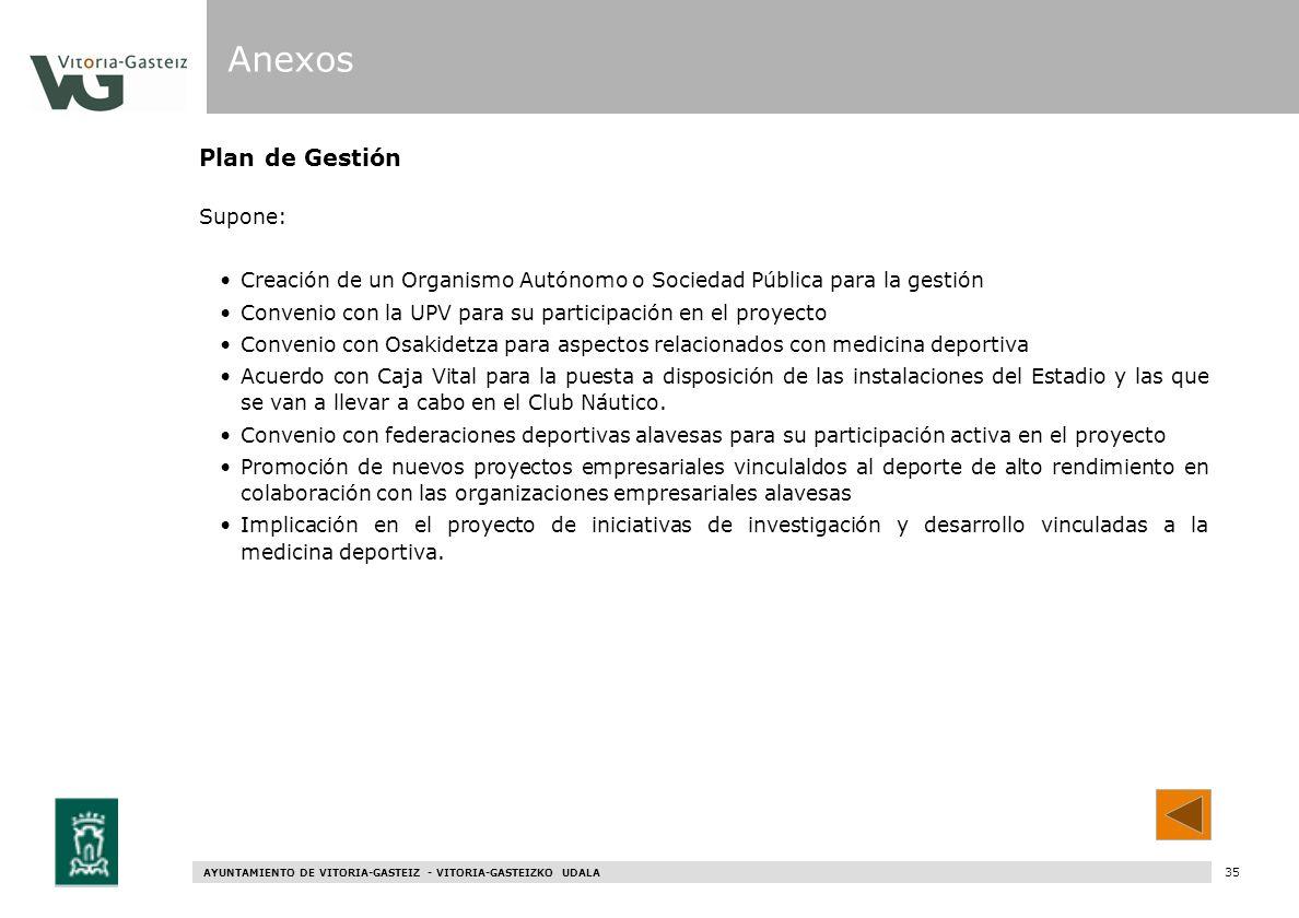 Anexos Plan de Gestión Supone:
