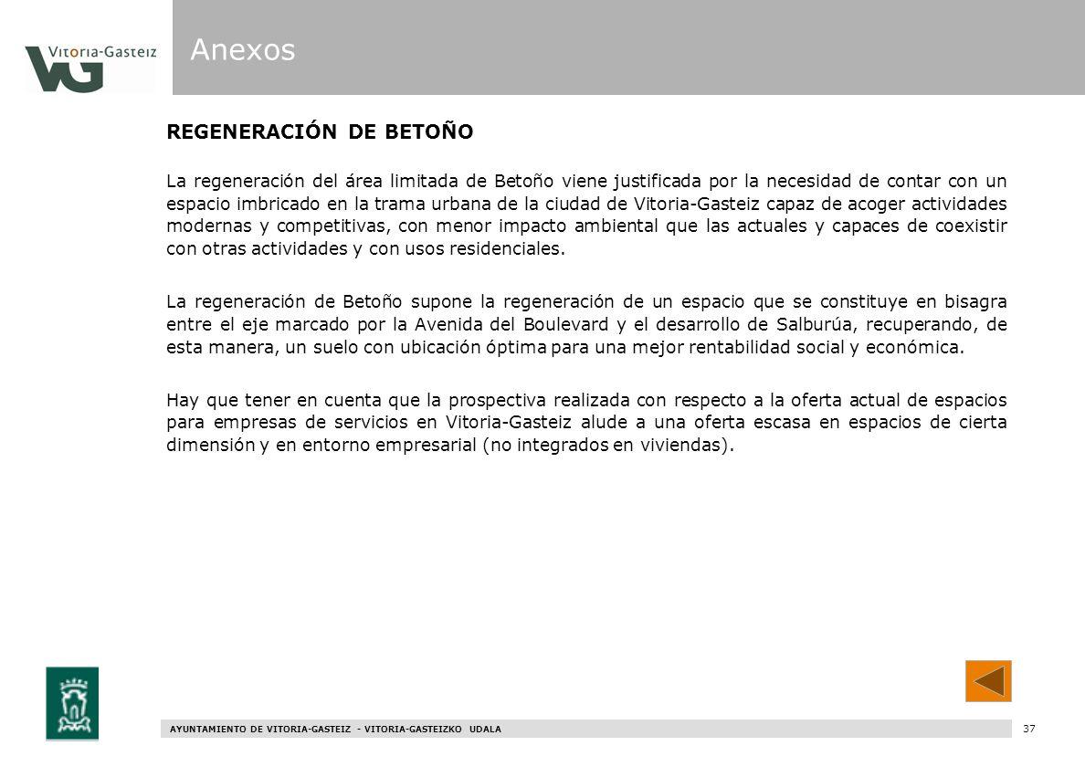 Anexos REGENERACIÓN DE BETOÑO