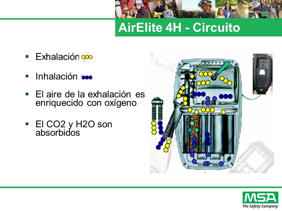 AirElite 4H - Circuito Exhalación Inhalación