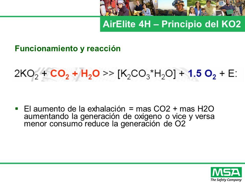 AirElite 4H – Principio del KO2