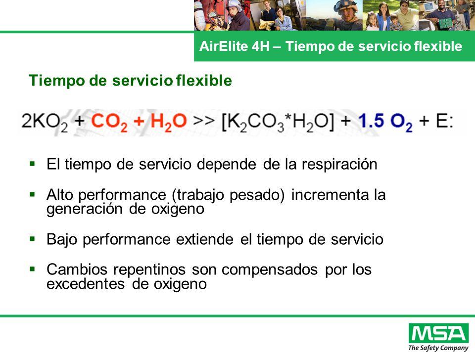 AirElite 4H – Tiempo de servicio flexible