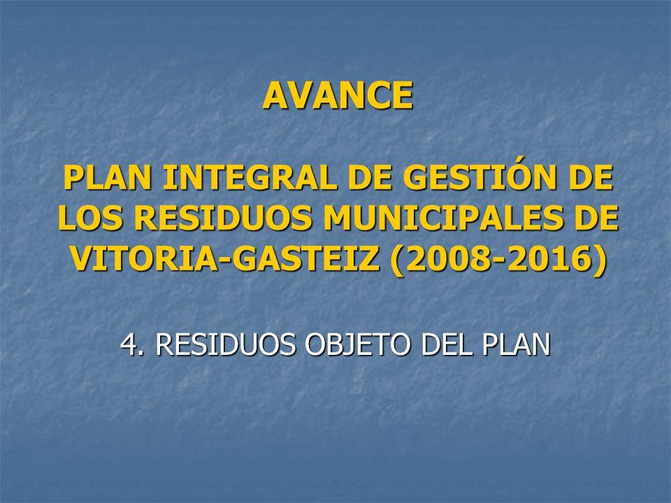 4. RESIDUOS OBJETO DEL PLAN