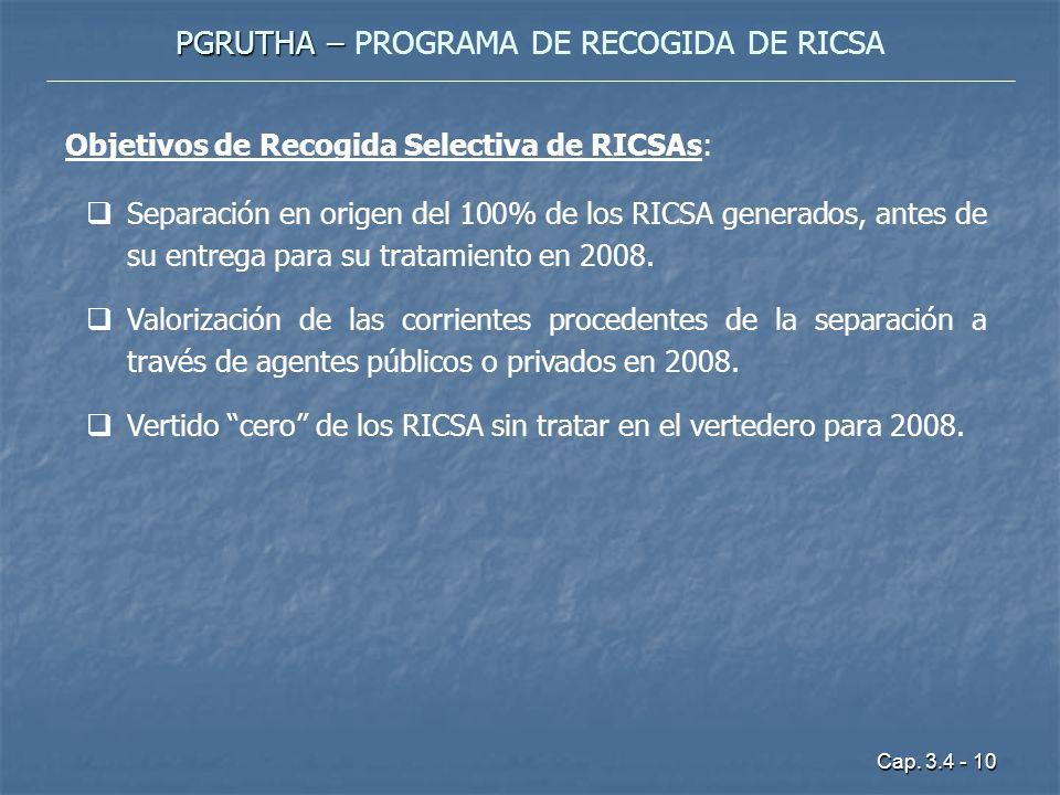PGRUTHA – PROGRAMA DE RECOGIDA DE RICSA