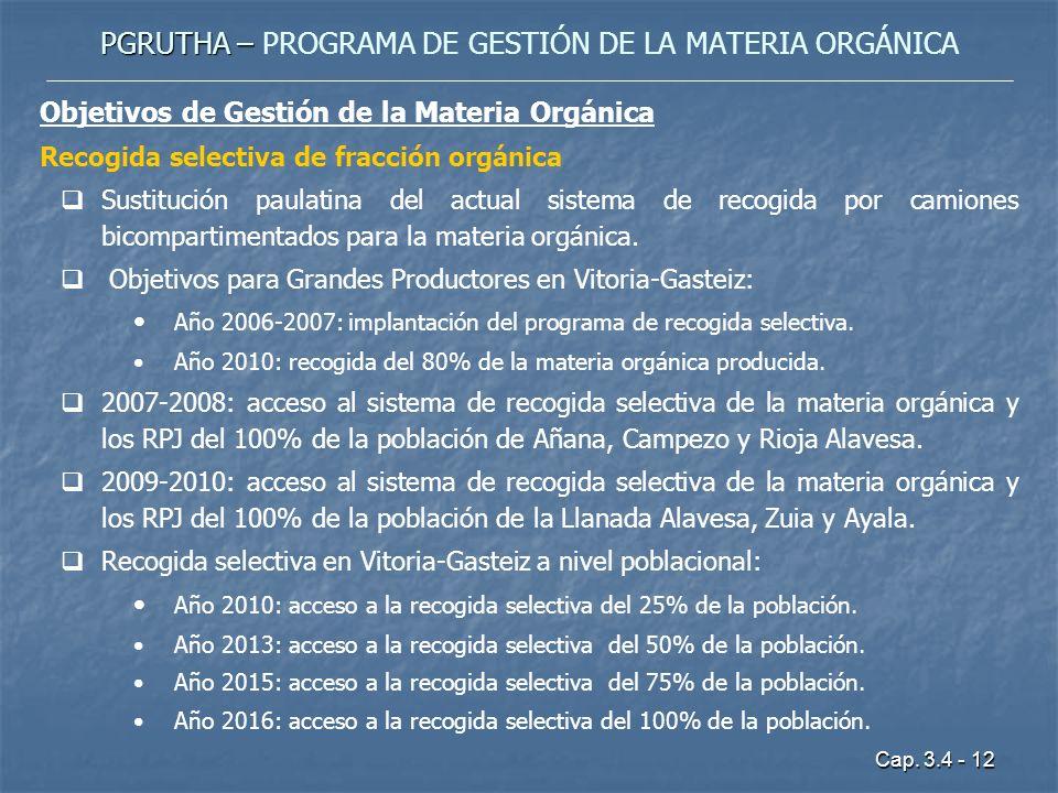 PGRUTHA – PROGRAMA DE GESTIÓN DE LA MATERIA ORGÁNICA