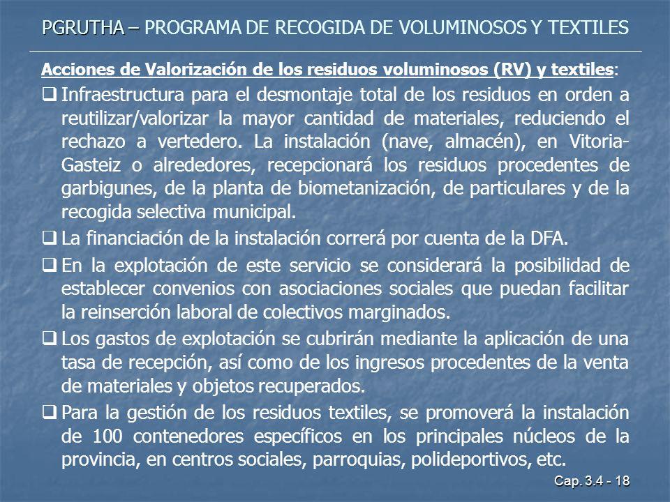 PGRUTHA – PROGRAMA DE RECOGIDA DE VOLUMINOSOS Y TEXTILES