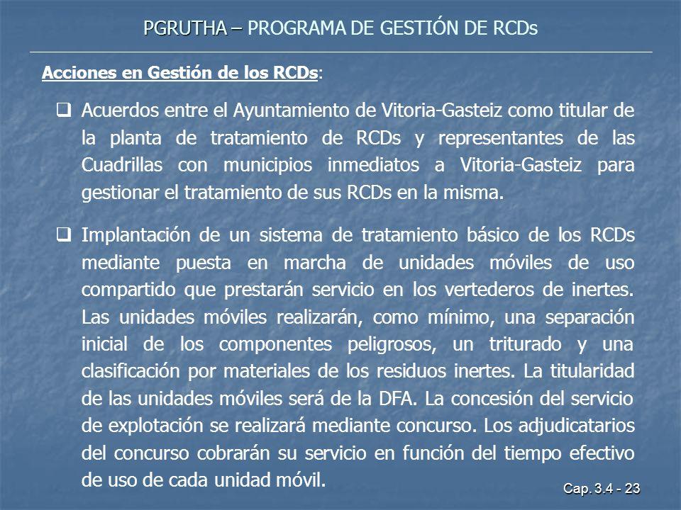 PGRUTHA – PROGRAMA DE GESTIÓN DE RCDs