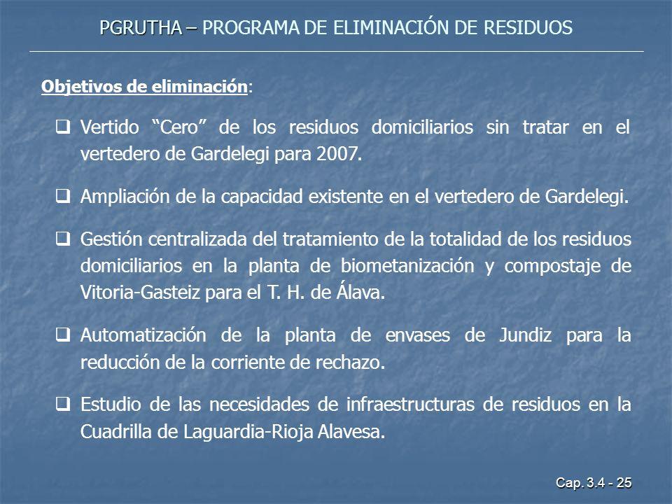 PGRUTHA – PROGRAMA DE ELIMINACIÓN DE RESIDUOS