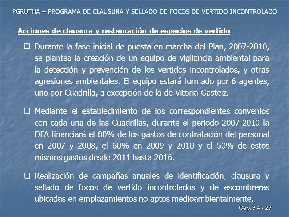 PGRUTHA – PROGRAMA DE CLAUSURA Y SELLADO DE FOCOS DE VERTIDO INCONTROLADO