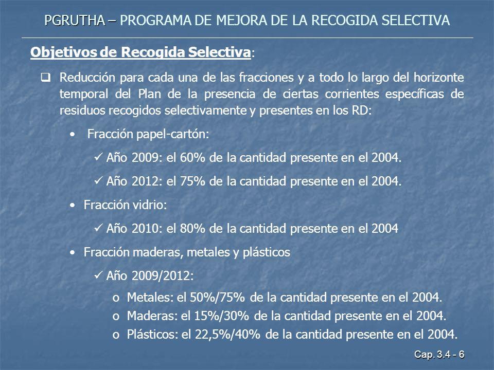 PGRUTHA – PROGRAMA DE MEJORA DE LA RECOGIDA SELECTIVA